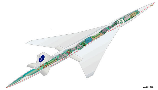 supersonic transport and concorde In depth discussion of the rise and fall of the concorde supersonic airliner and discussion of whether a future supersonic (supersonic transport.